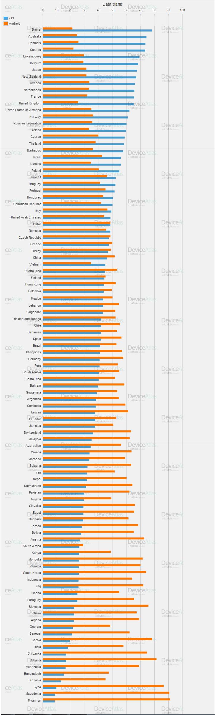 Infografika-dotMobi-rozšírenie-Androidu-a-iOS-vo-svete-b